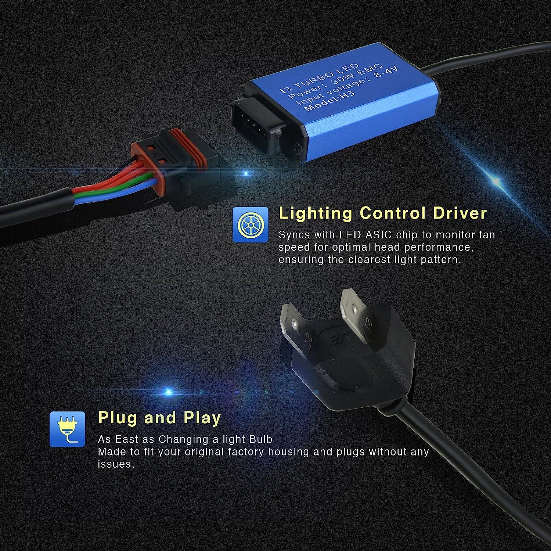 Dazzle LED Headlight Bulbs Conversion Kit 2 Yr Warranty 9012-7,200Lm 60W 6000K Cool White CREE