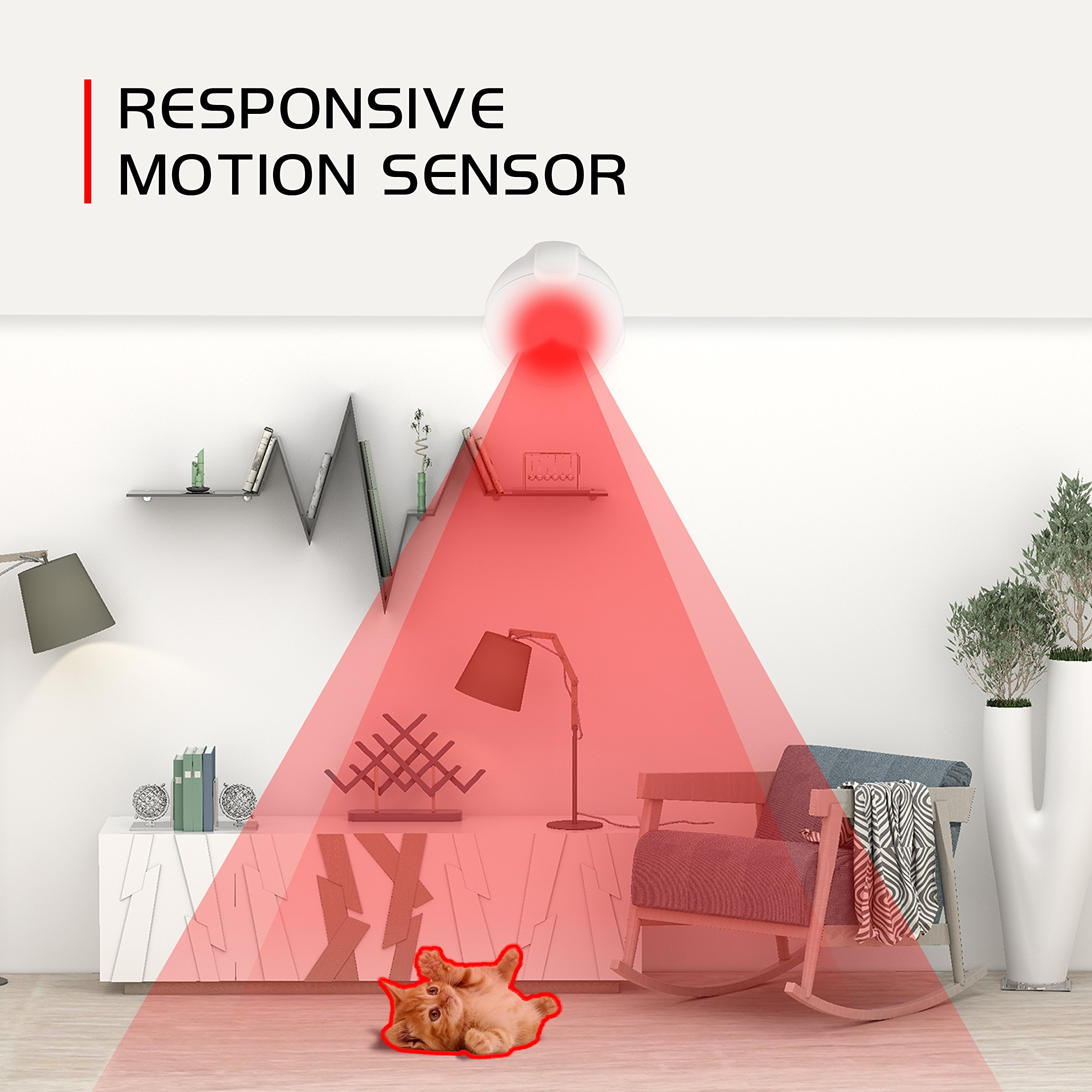 iView S200 WiFi Smart Motion Sensor Indoor Outdoor Adjustable Sensibility DIY Easy Installation Long Lasting Battery by IVIEW (Image #5)