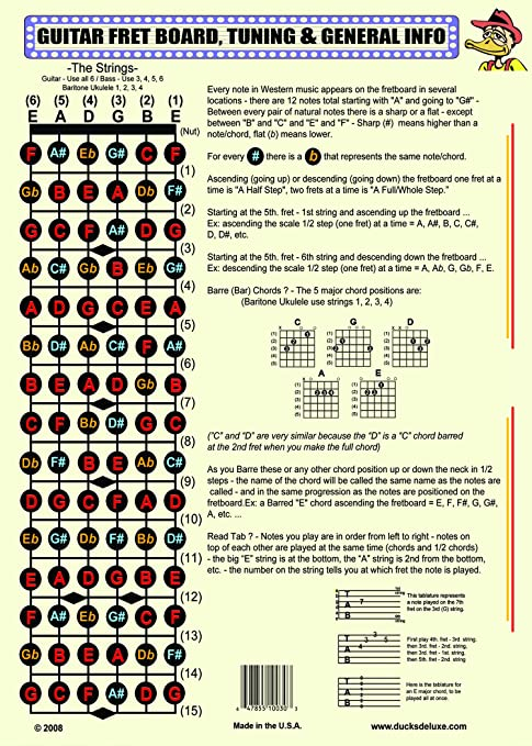 Amazon.com: The PRACTICAL GUITAR CHORD and FRET BOARD CHART: Musical ...