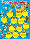 "Paper Magic Eureka Classroom Dr. Seuss - If I Ran the Circus Birthday Chart, Measures: 17"" x 22"""