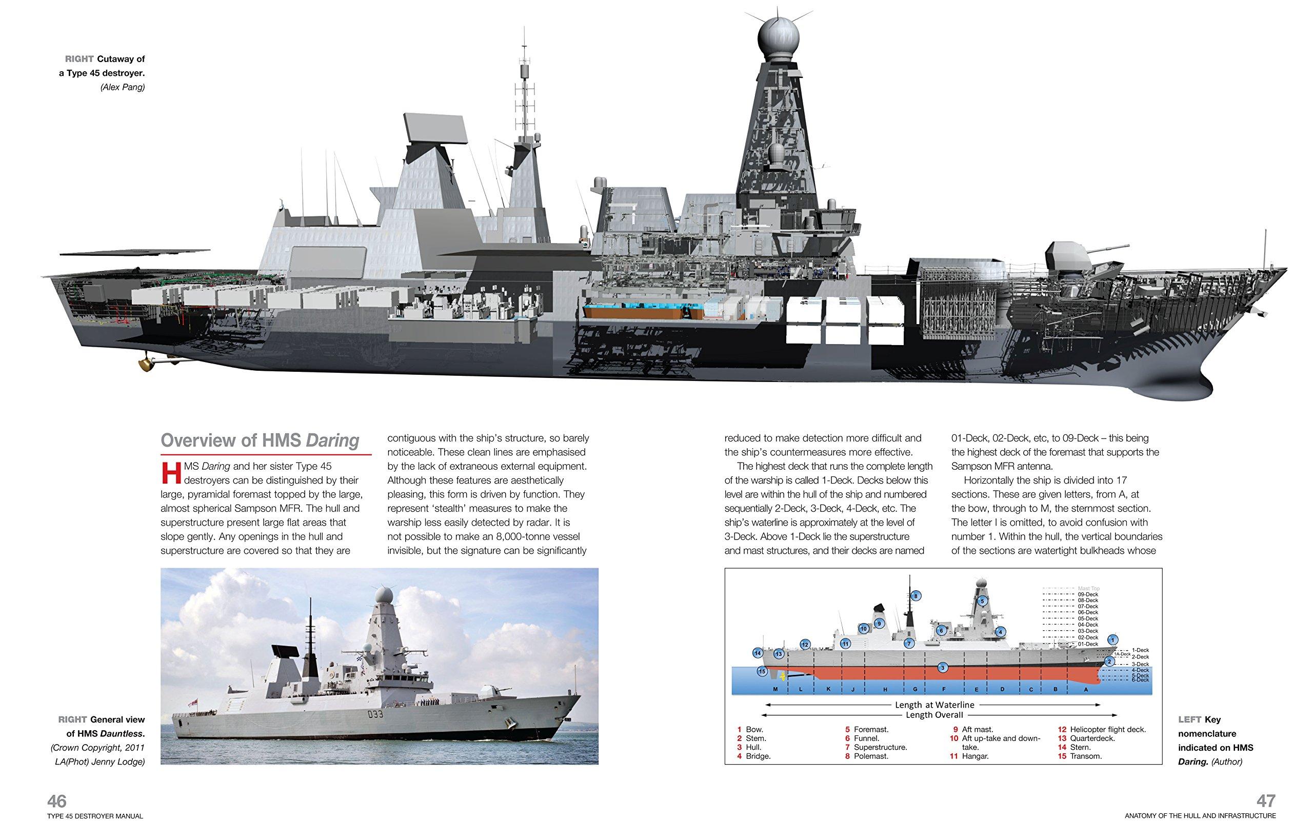diagram of modern warship