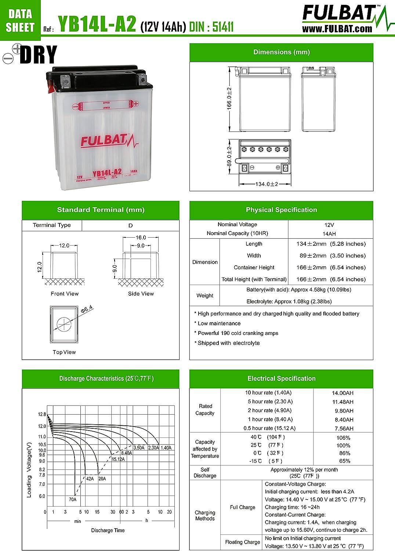134 x Largeur Batterie FULBAT YB14L-A2 12V 14Ah 190A Longueur 166 89 x Hauteur mm