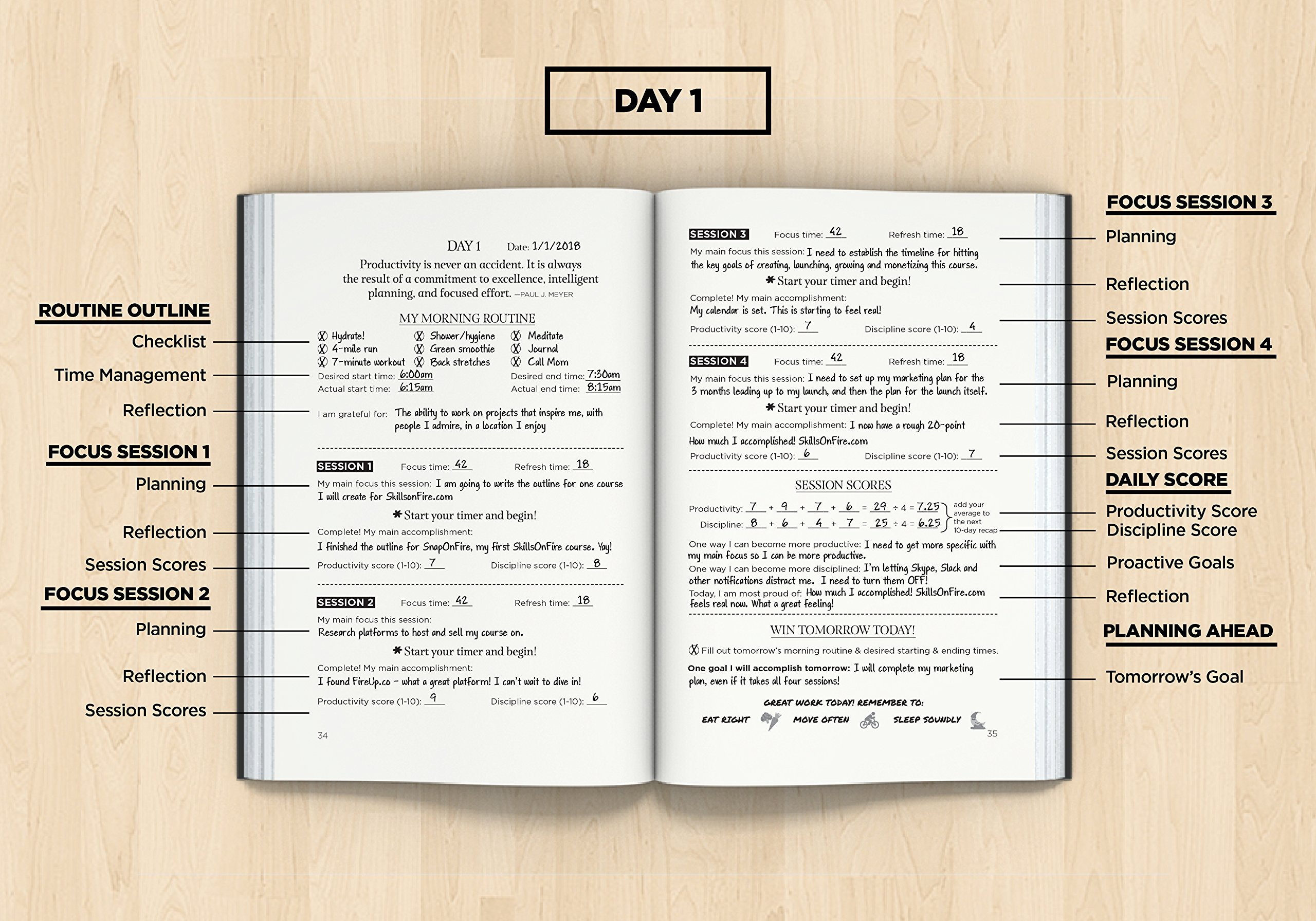 The Mastery Journal - The Best Daily Planner for mastering productivity, discipline and focus in 100 days! Hardcover, Non Dated - 1 Year Guarantee by The Mastery Journal (Image #6)