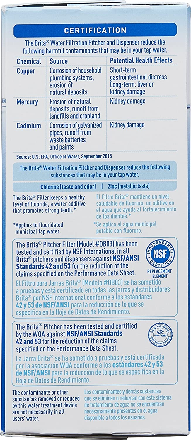 Amazon brita standard replacement filters for pitchers and amazon brita standard replacement filters for pitchers and dispensers bpa free 5 count replacement pitcher water filters kitchen dining 1betcityfo Choice Image