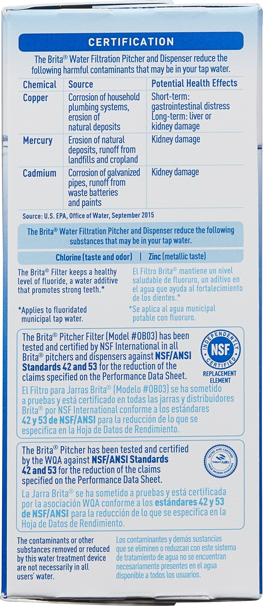 Brita Standard Replacement Filters for Pitchers and Dispensers - BPA Free - 5 Count by Brita (Image #5)