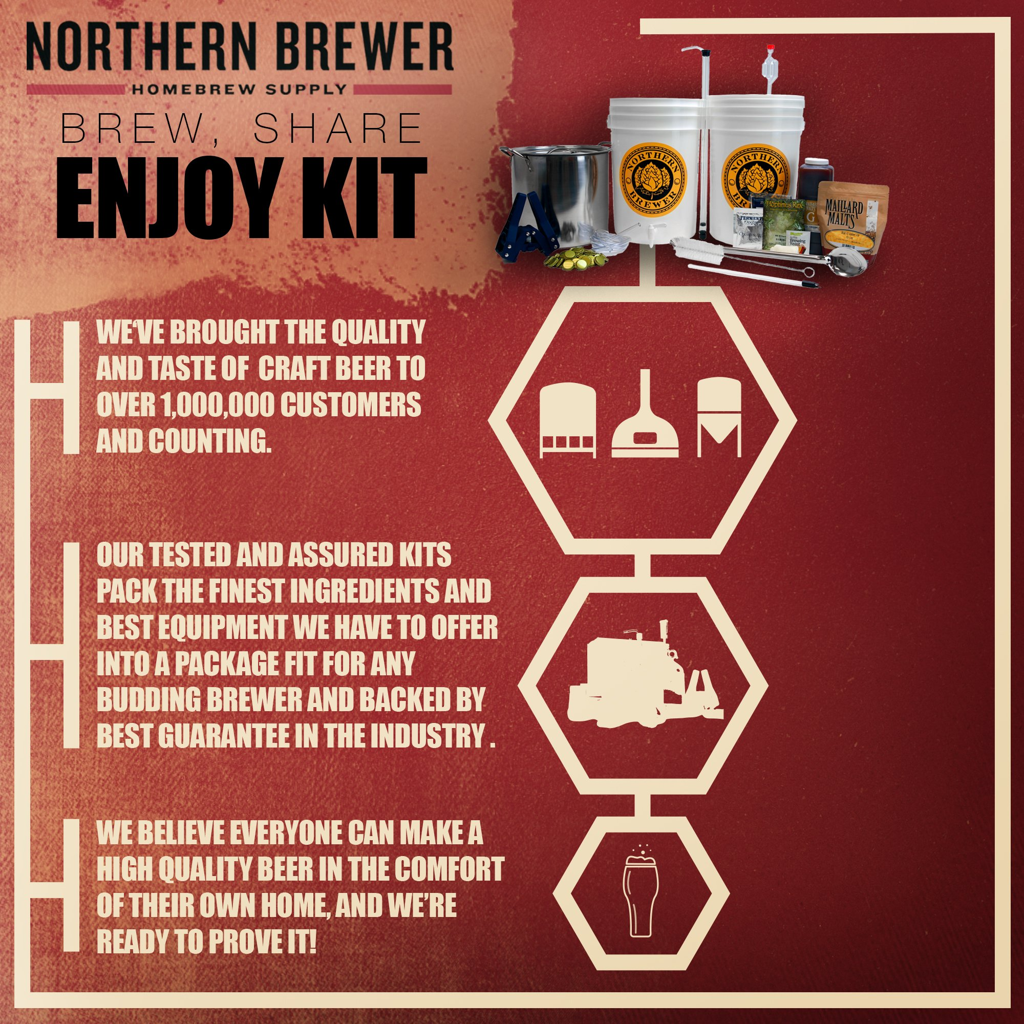 Northern Brewer - Brew. Share. Enjoy. Homebrew 5 Gallon Beer Brewing Starter Set Recipe Kit and Brew Kettle (Block Party Amber) by Northern Brewer (Image #9)