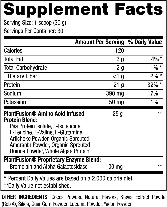 Amazon.com: Suplemento de dieta de Plant Fusion, SP92/59 2 ...