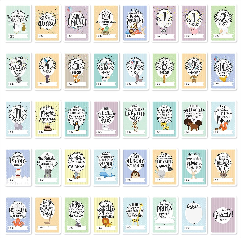 Italian Baby Milestone Cards