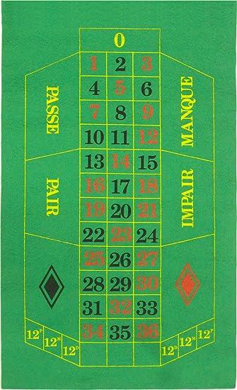 slot machines at casino queen