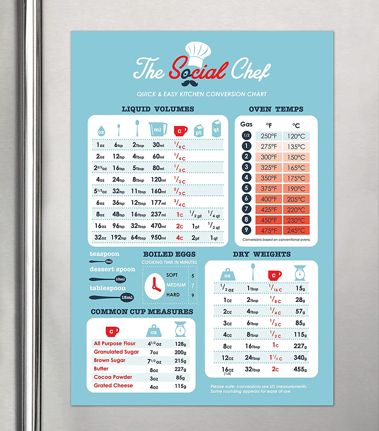 Kitchen Measurements: The Social Chef Premium Magnetic Kitchen Conversion Chart