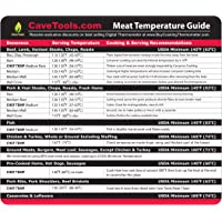 Meat Temperature Magnet - BEST INTERNAL TEMP GUIDE - Outdoor Chart of All Food For Kitchen Cooking - Use Digital…