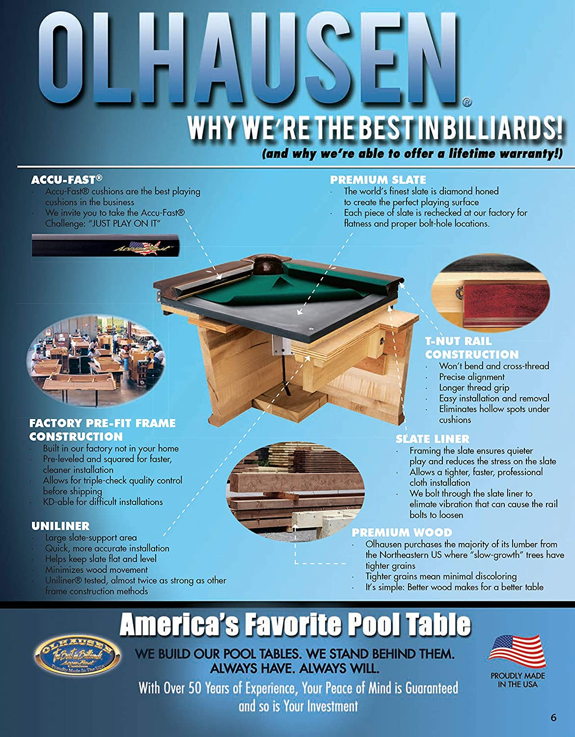 Enjoyable Olhausen Billiards 8 Ft Belmont Pool Table Matte Original Cherry Finish Includes Delivery Installation Cues Balls And Accessories Choice Of Home Interior And Landscaping Spoatsignezvosmurscom