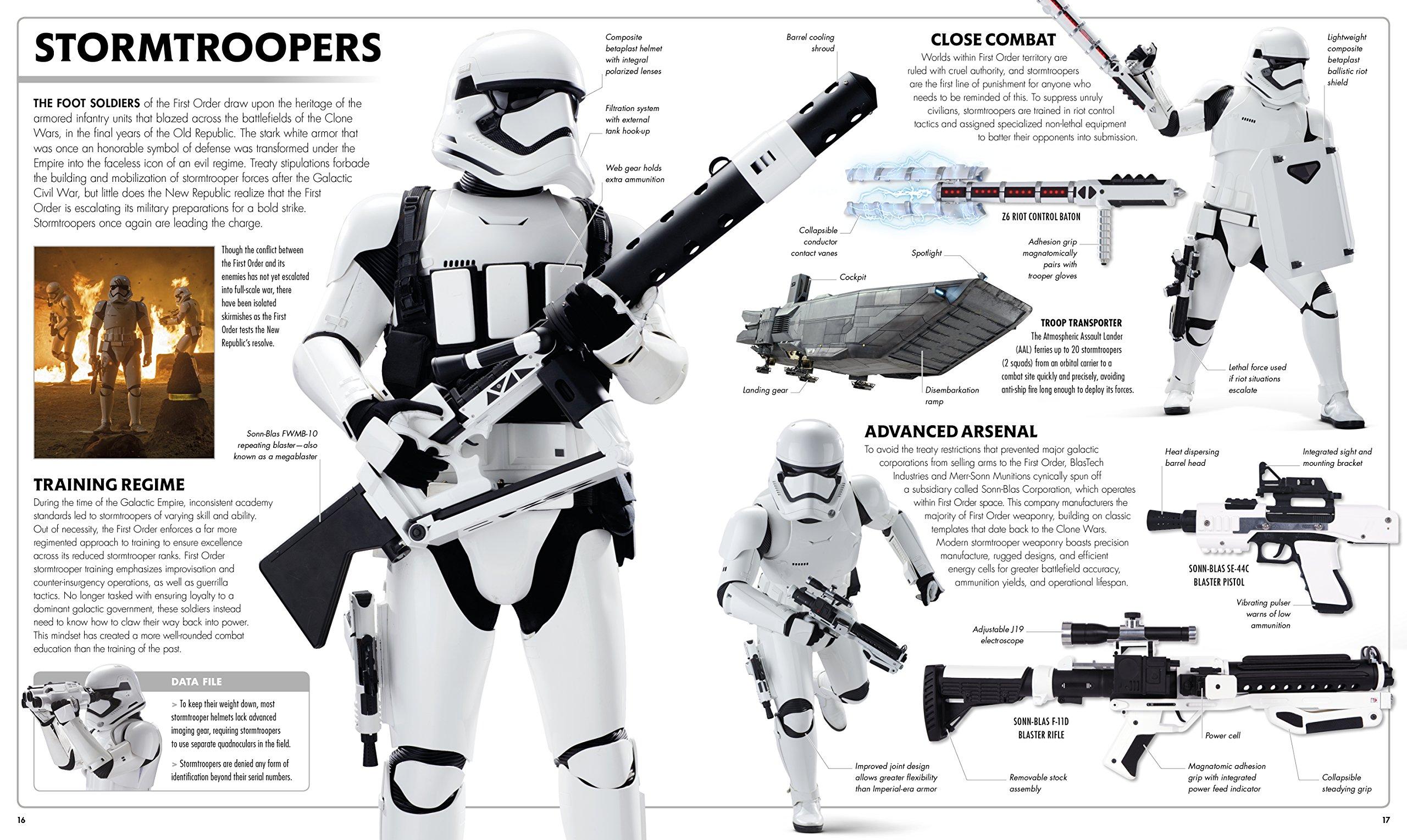 Star Wars Force Awakens Visual Dictionary Pdf
