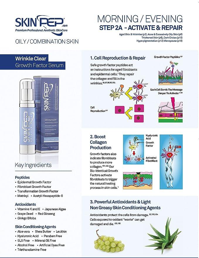 Sérum antienvejecimiento WrinkleClear con péptidos, retinol ...