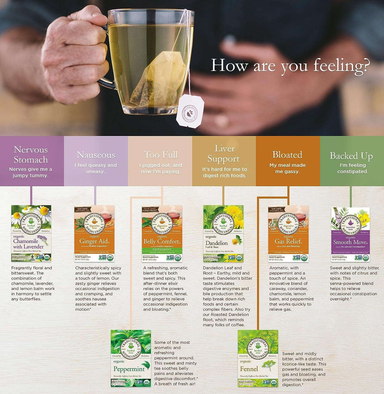 Amazoncom Traditional Medicinals Organic Smooth Move Laxative Tea