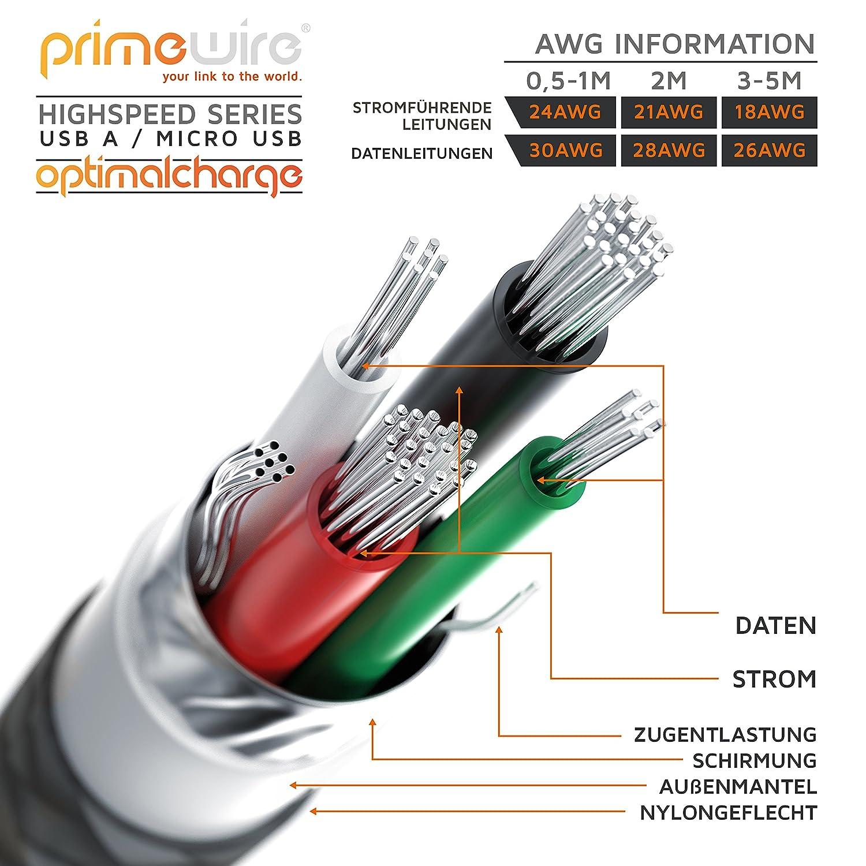 CSL - 3m micro USB Kabel | 2,4A Schnellladekabel |: Amazon.de ...