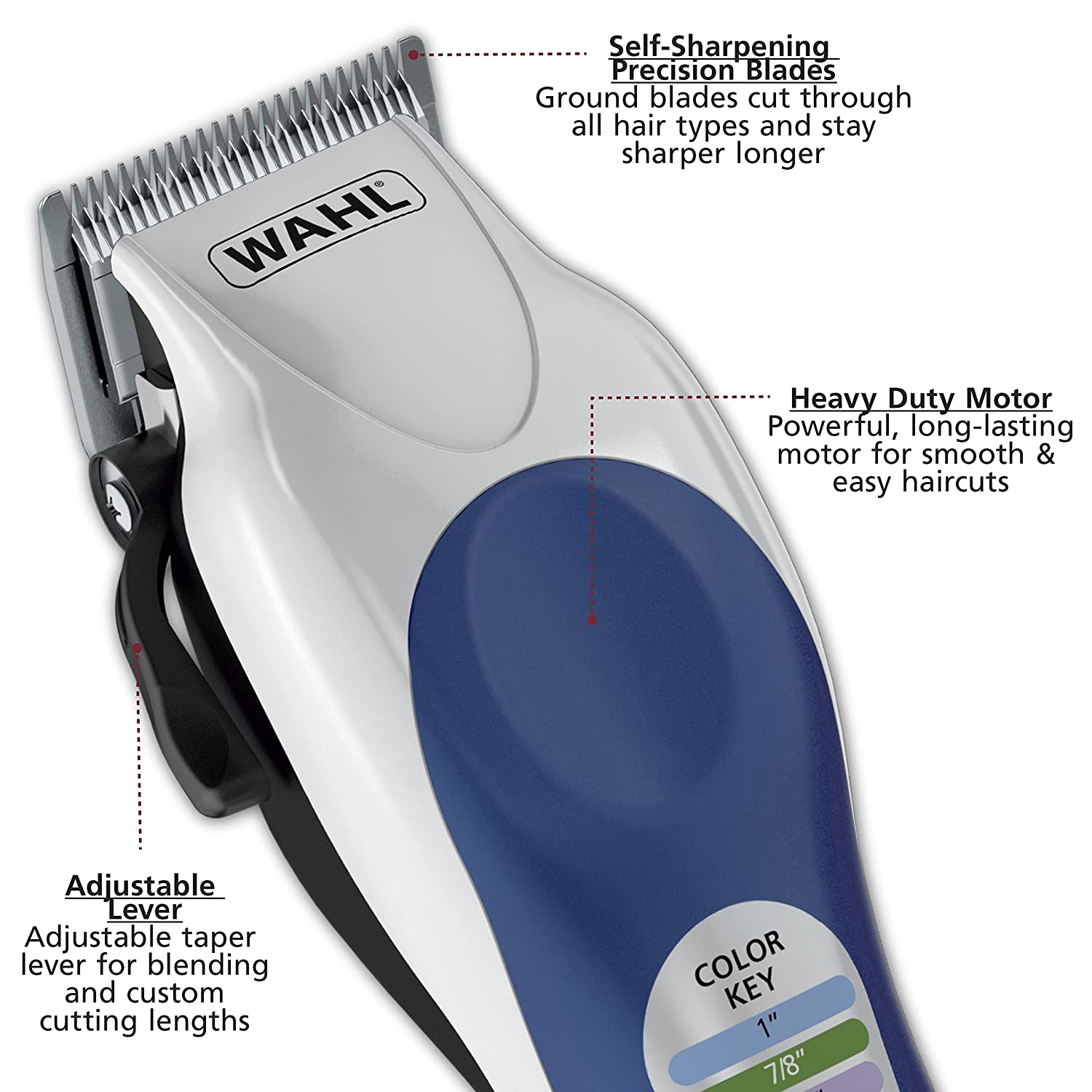 Complete Color Coded Hair Cutting Kit, Professional Hair Clipper Kit for Men