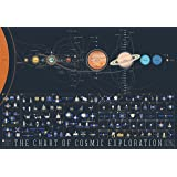 Pop Chart Lab The Chart of Cosmic Exploration – Poster 91 x 61 cm, Mehrfarbig