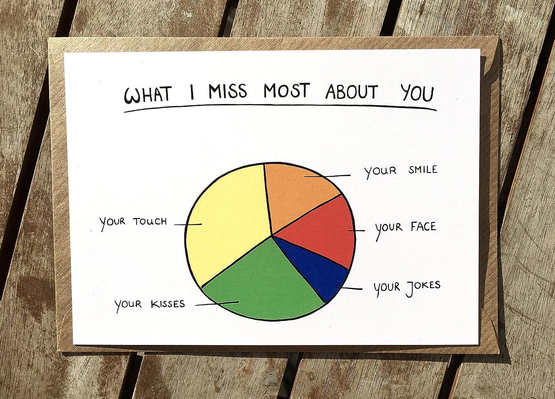 lustige Karte - Fernbeziehung - Ich vermisse Dich - Geschenk - Statistik - What I miss most about you.