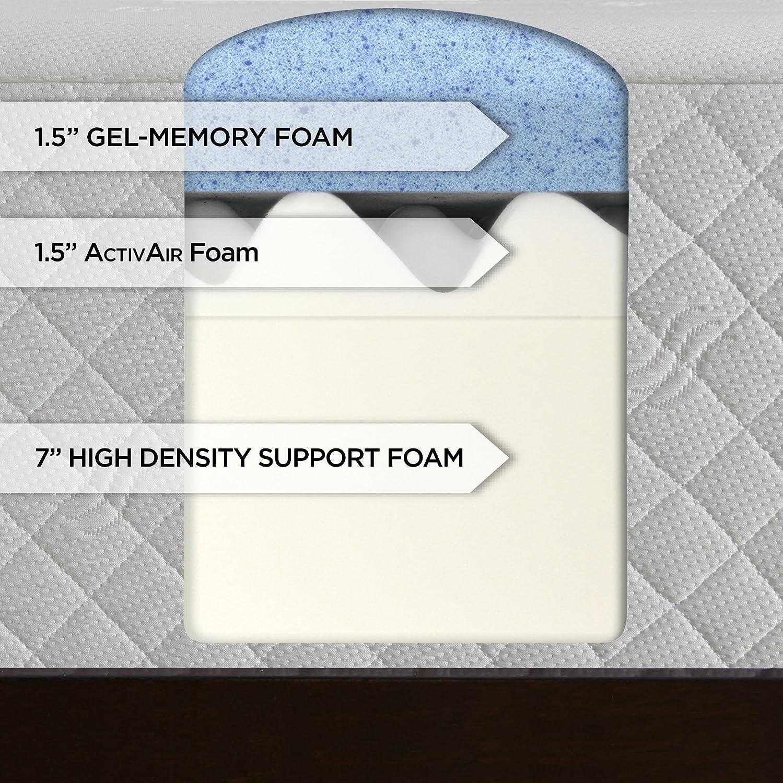 Amazon.com: Serta 10-Inch Gel-Memory Foam Mattress With 20-Year Warranty,  Queen: Kitchen & Dining