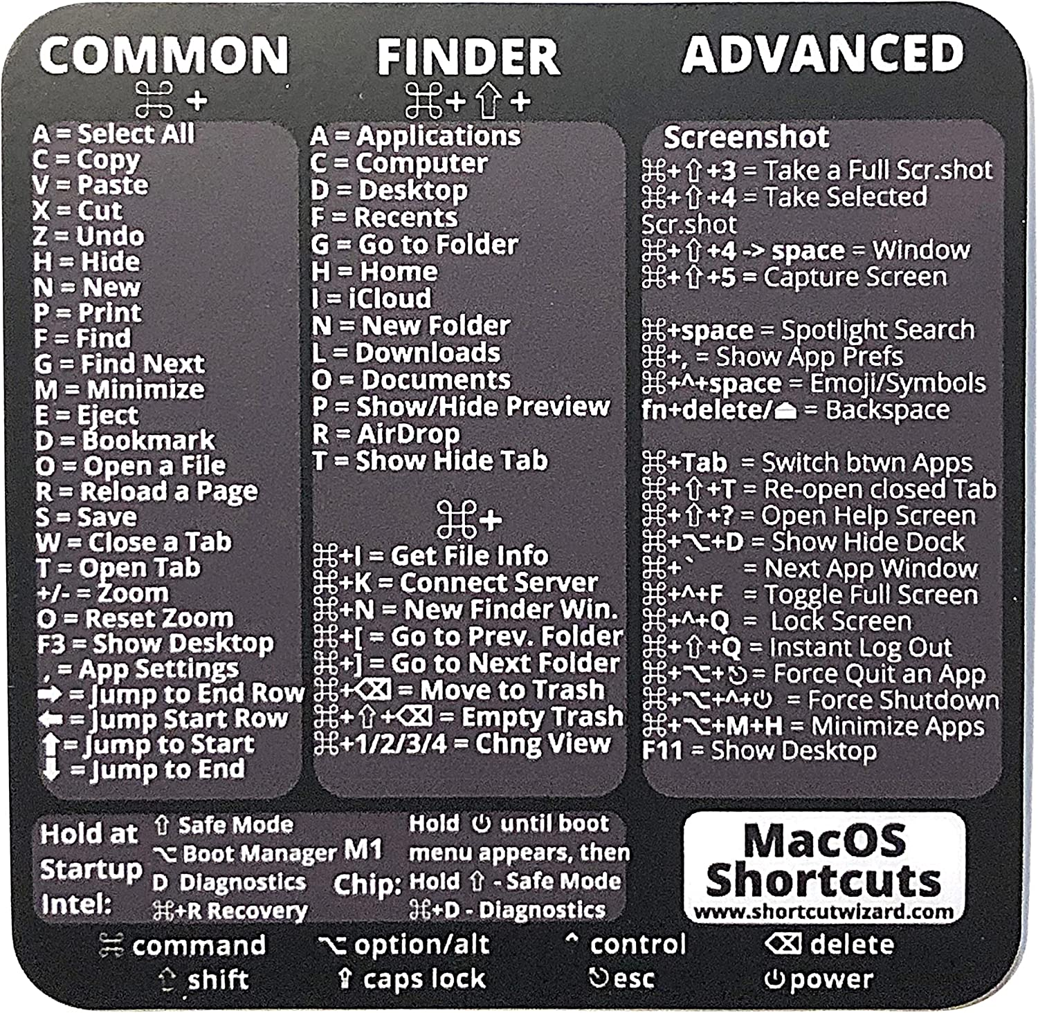 MacBook Air Accessories Keyboard Shortcut Stickers Mac OS Decal Sticker Cheat Sheet - Intel M1 Big Sur Keyboard Shortcuts for Training Reference - Temporary Adhesive Mac Accessory - Vinyl - 3