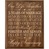 "5th Wedding Anniversary Wall Plaque Gifts for Couple, 5th Anniversary Gifts for Her,5th Wedding Anniversary Gifts for Him 12 W X 15"" H Wall Plaque By Dayspring Milestones Walnut"