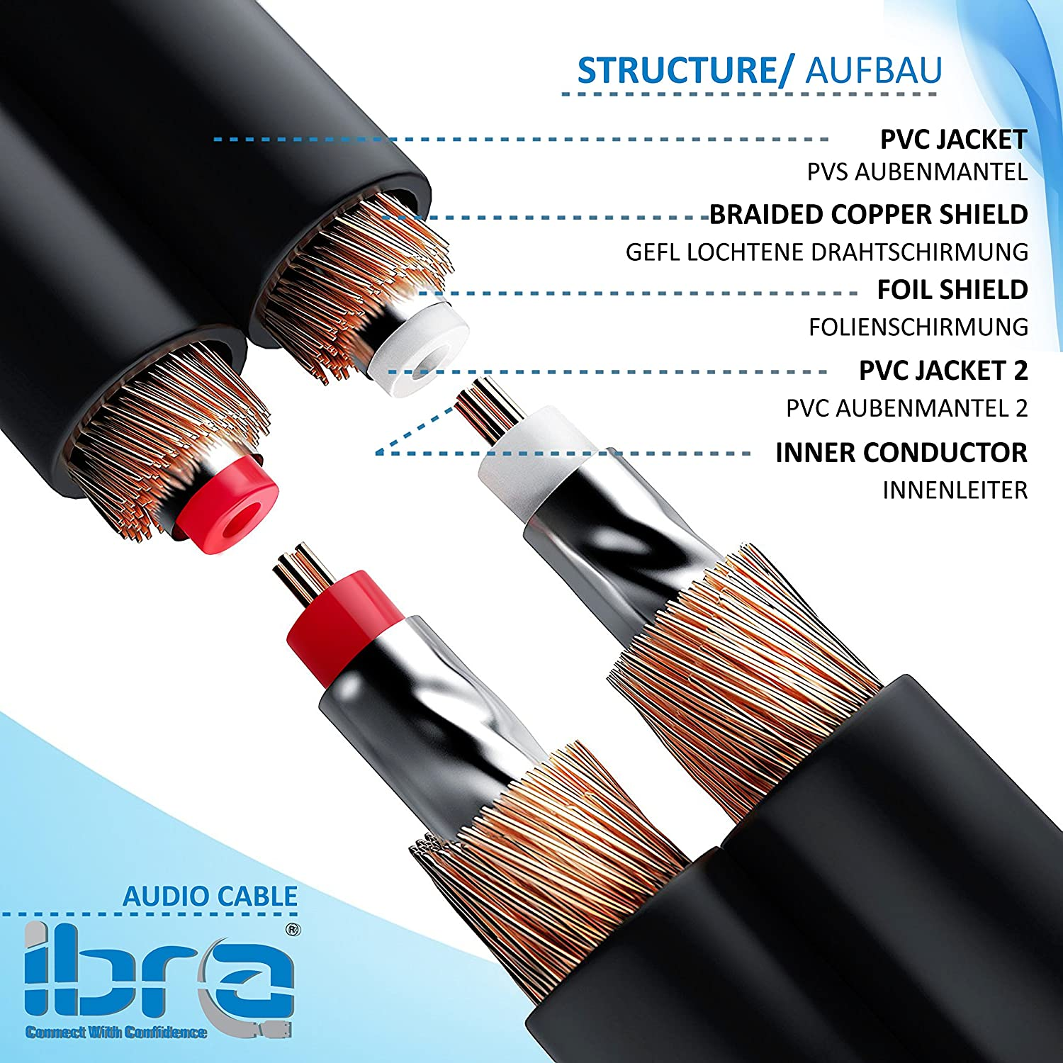 IBRA RCA Cable 2M 2RCA Male to 2RCA Male Home Theater Audio Cable 2RCA TO 2RCA Cable