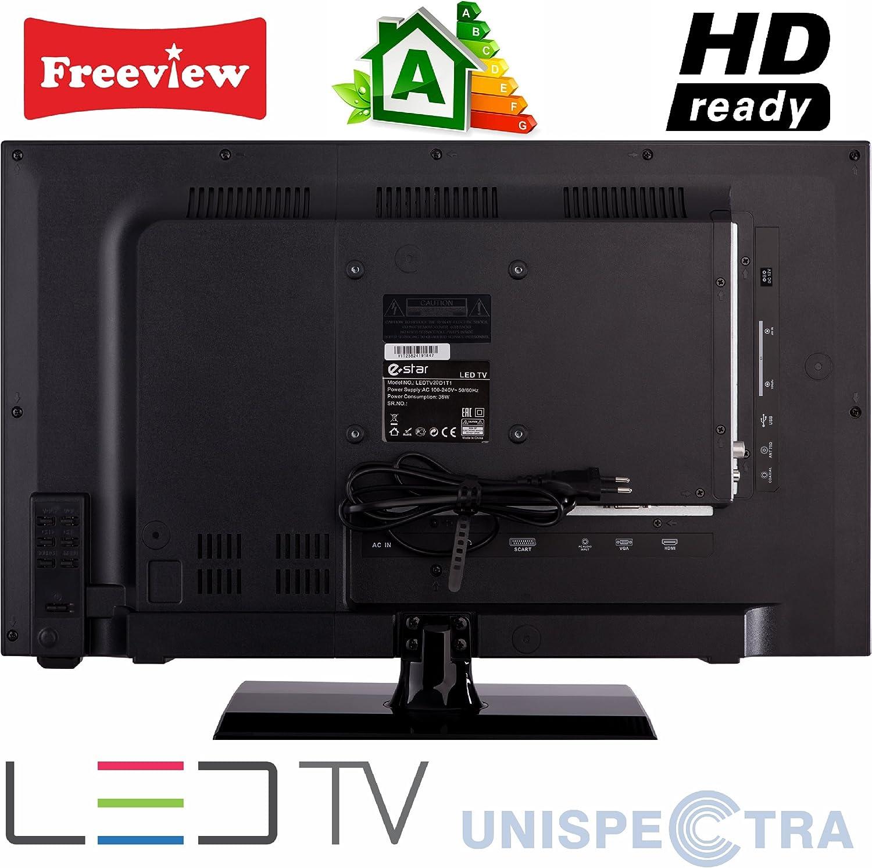 D2T1 Televisor 20 Full HD eSTAR 12VDC: Amazon.es: Electrónica
