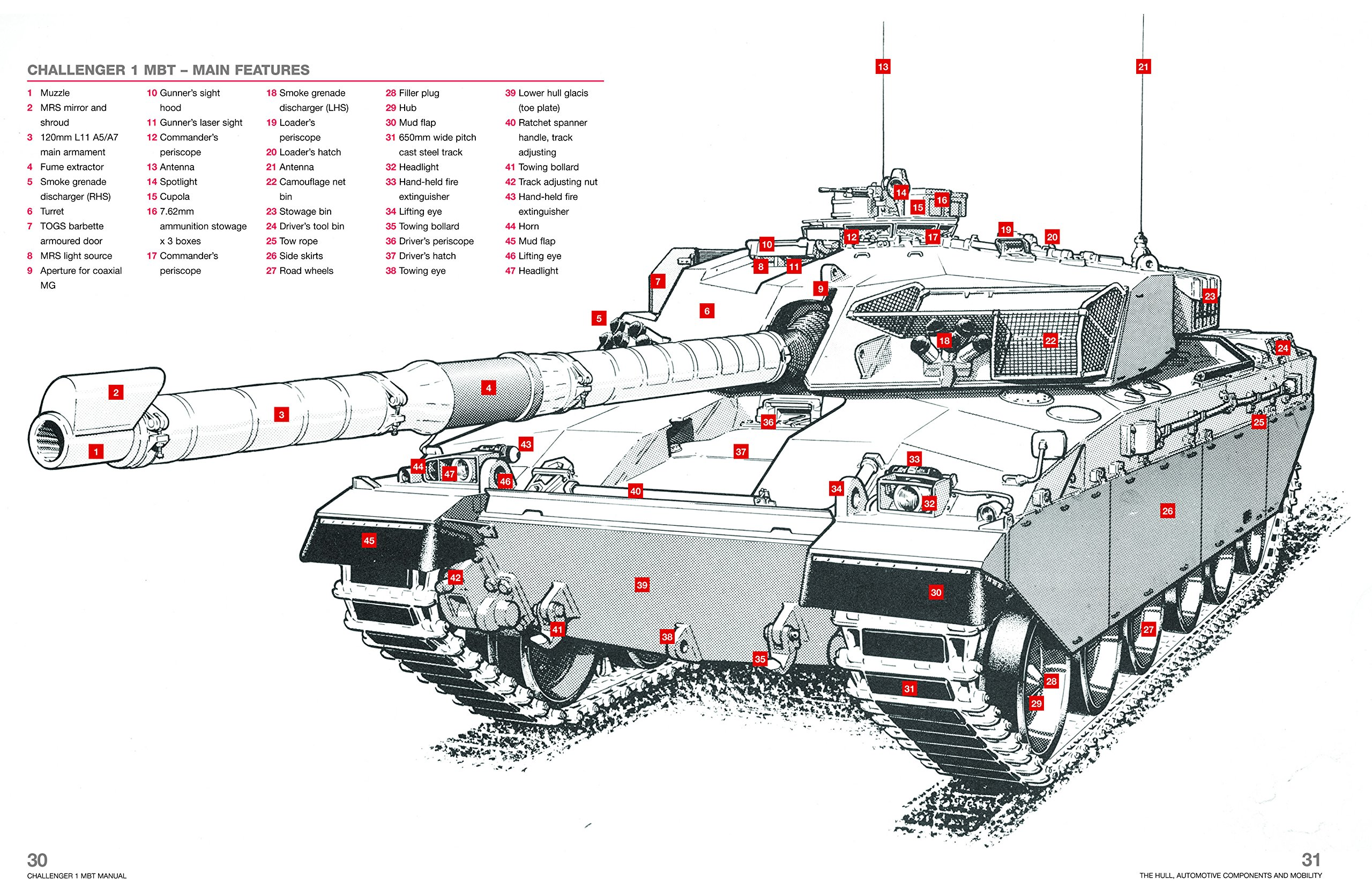 Challenger 1 Main Battle Tank 1983-2001 (FV 4030/4 Model): An insight into  the design, operation and maintenance of the British Army's revolutionary .