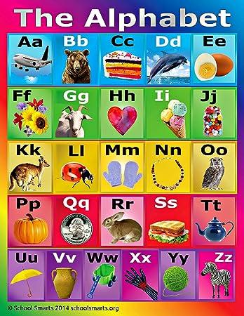 Amazon.com: School Smarts ABC Alphabet Poster Fully Laminated ...