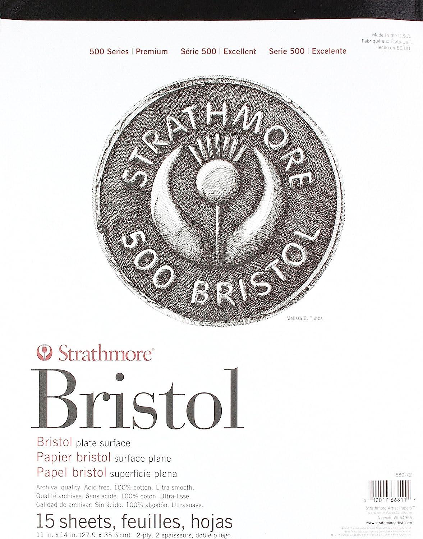 Bristol Hand Drawing Industrial Edge- Bristol Triptych Bristol Illustration Bristol Print