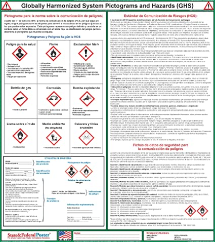 Globally Harmonized System Pictograms and Hazards (GHS) Poster - Laminated  24
