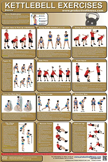 Amazon Kettlebell Workout Exercise Poster Chart HIIT Fitness Guide Girevoy Kettleball