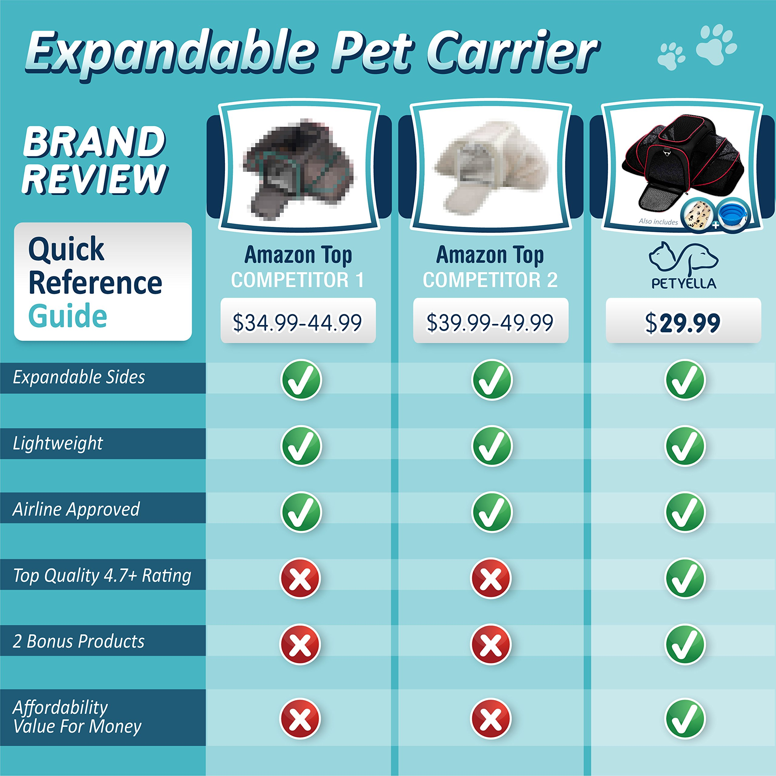 Petyella Cat Carrier Pet Carrier for Small Dogs and Cats Expandable Soft Sided Crate for Pet - Airline Approved Medium Kennel Travel Bag - 2.8 lbs Dog Carriers with Bonus Blanket and Bowl,Dark Brown by Petyella (Image #4)
