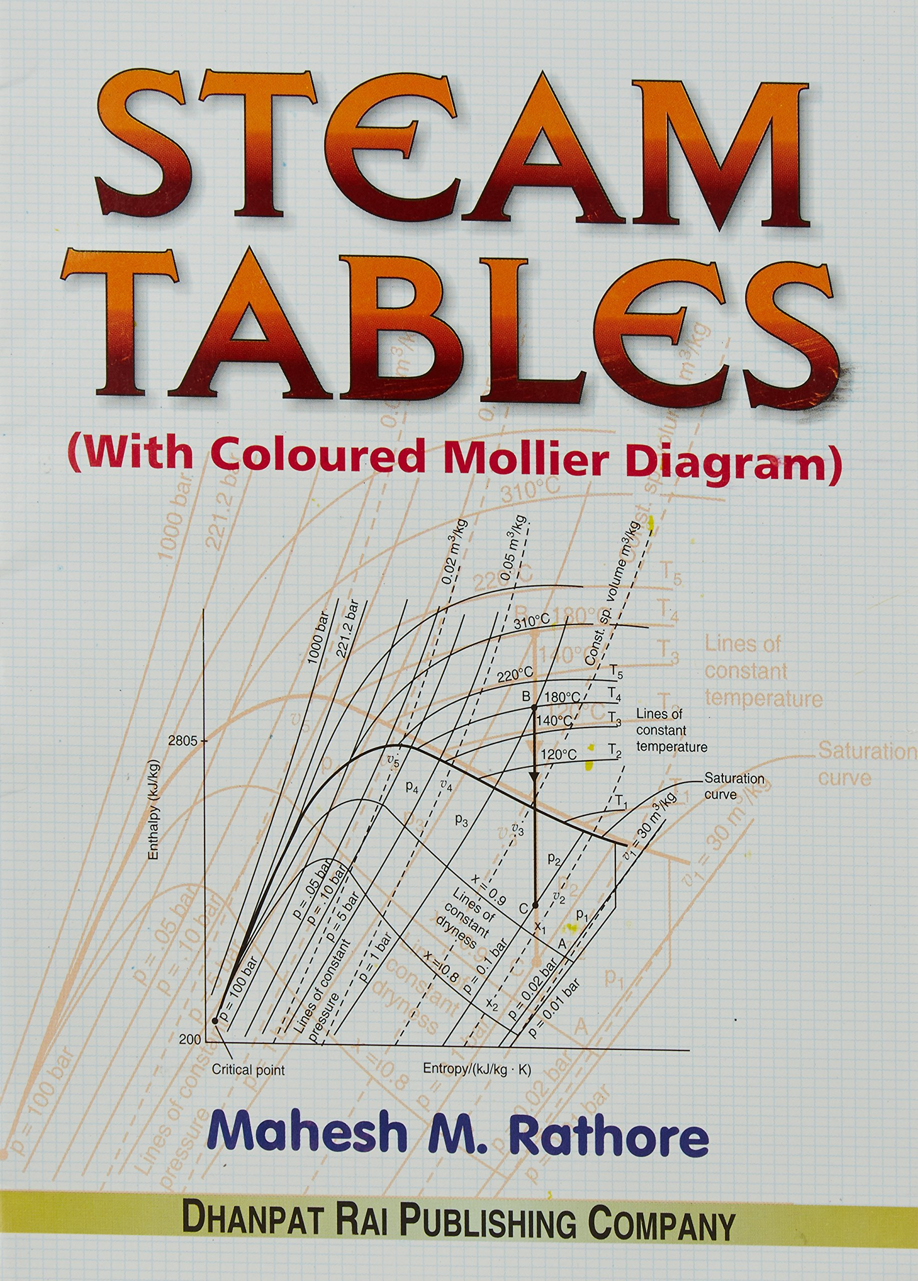 Amazon buy steam tables with coloured mollier diagram book amazon buy steam tables with coloured mollier diagram book online at low prices in india steam tables with coloured mollier diagram reviews pooptronica Image collections