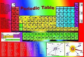 Laminated new periodic table elements chemistry chemical science laminated new periodic table elements chemistry chemical science educational classroom school poster wall chart urtaz Image collections