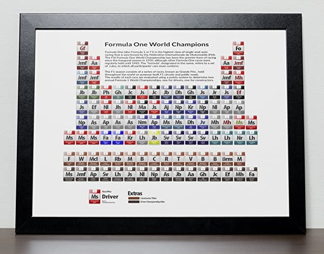 Formula One Periodic Table Poster Updated Amazon Handmade