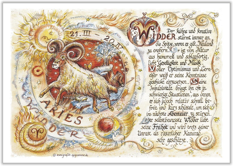 Möbel Wohnaccessoires Bilder Poster Kunstdrucke