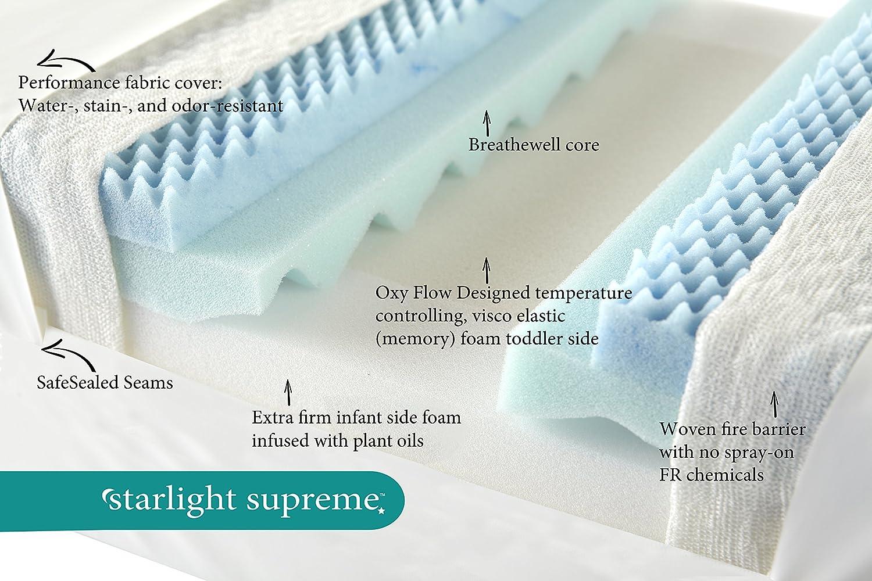 Moonlight Slumber Starlight Supreme Crib Mattress