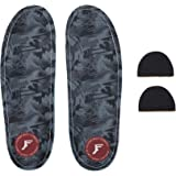 Footprint Insole Technology Gamechangers Custom Orthotics Fp Insoles
