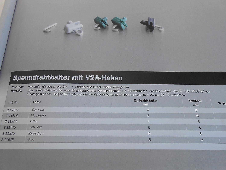 Berühmt Stromstärke Für Drahtstärke Ideen - Der Schaltplan ...
