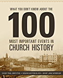 What You Don't Know about the 100 Most Important Events in Church History