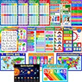 Educational Math Posters for Toddlers Kids with Glue Point Dot for Elementary Middle School Classroom, Teach Multiplication D