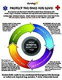 Dynotag® Web Enabled Smart Medical ID/Emergency