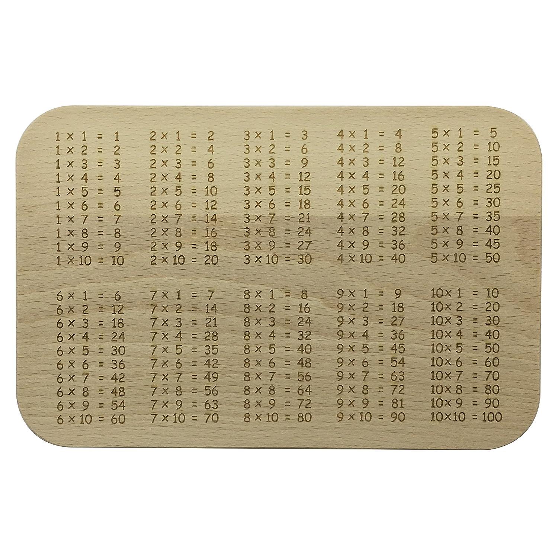 Bandeja para el desayuno de Laser Tattoo con las tablas de multiplicar regalo para el comienzo de la escuela
