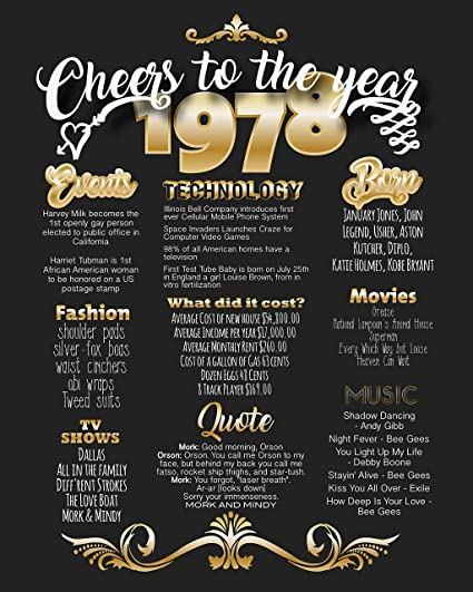 40th Birthday Poster Decorations Gifts Womenmens