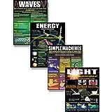 McDonald Publishing Physical Science Basics Teaching Poster Set