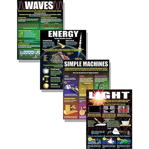 Amazon.com: McDonald Publishing Physical Science Basics Teaching ...