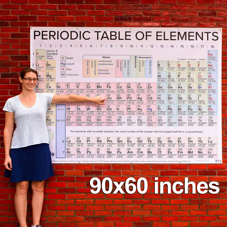 Ptable.com 2018 Premium Vinyl Periodic Table Poster (11 sizes ...