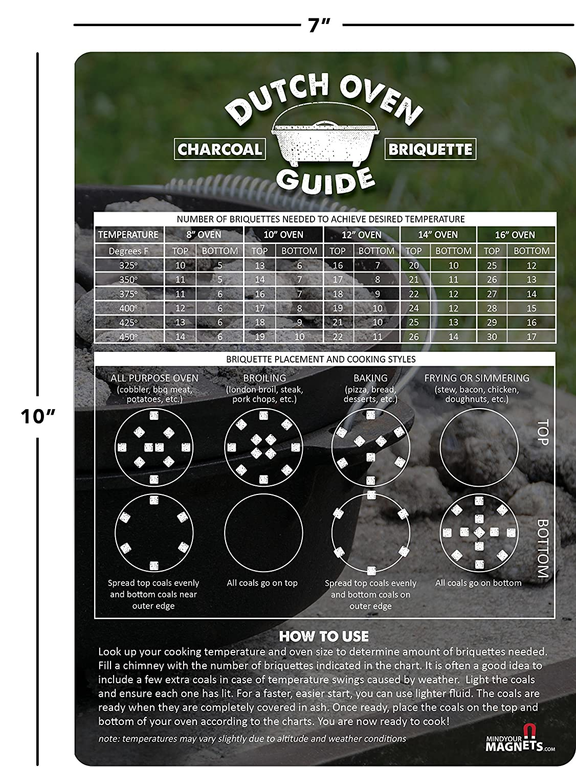 Amazon dutch oven charcoal briquettes magnetic cheat sheet amazon dutch oven charcoal briquettes magnetic cheat sheet briquette temperature conversion chart the perfect fridge magnet to add to your dutch nvjuhfo Images